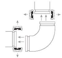 Grooved piping systems have a union at every joint for flexibility and ease of maintenance.