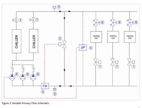 aug2014-focus-valves02