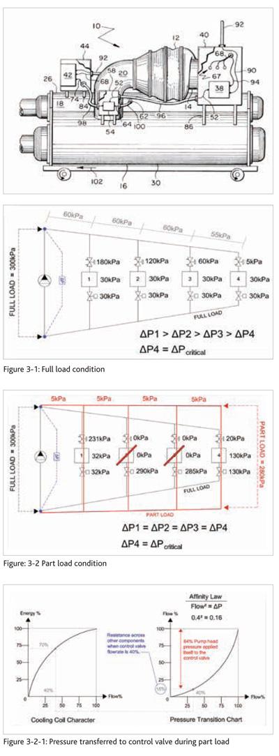 aug2014-focus-valves03
