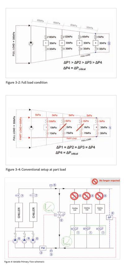 aug2014-focus-valves04