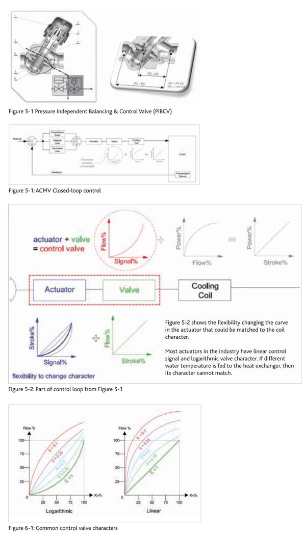 aug2014-focus-valves05