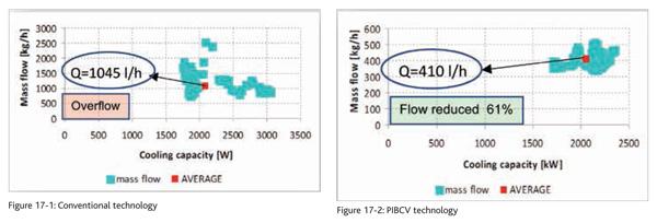 aug2014-focus-valves08